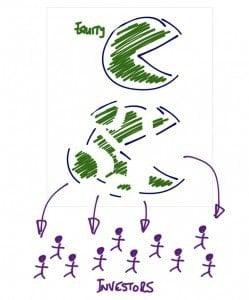 equity-split