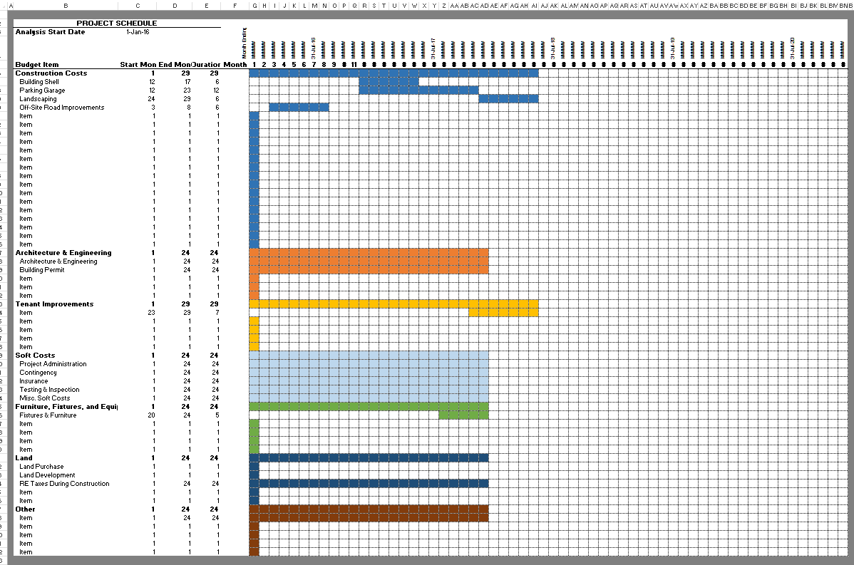 Dynamic gantt chart enhanced weighted average real estate in excel screenshot of my dynamic gantt chart tool for development budgeting geenschuldenfo Choice Image