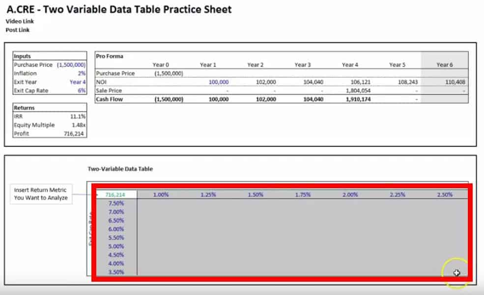 Step By Step Guide on How to Create Two Variable Data Tables