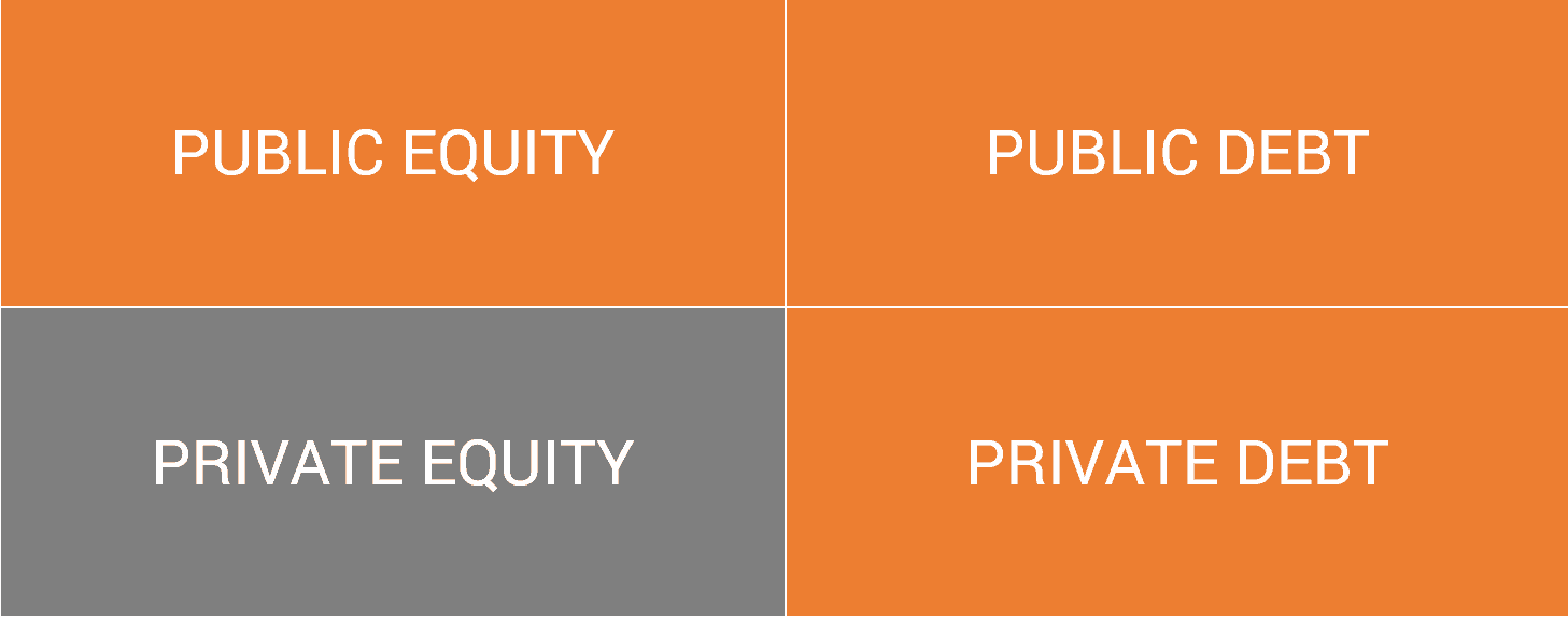 Deep Dive - Sources of Capital: Real Estate Private Equity