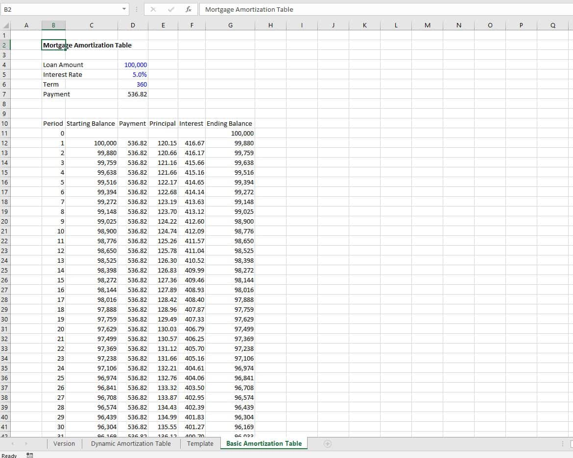 Watch Me Build Two Amortization Tables Template And