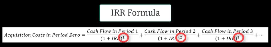IRR formula in XIRR Post