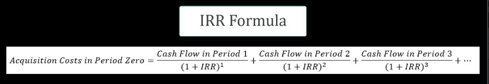 IRR formula in A.CRE XIRR Post